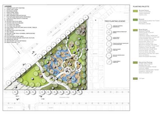 Mission Bay Kids' Park Master Plan.