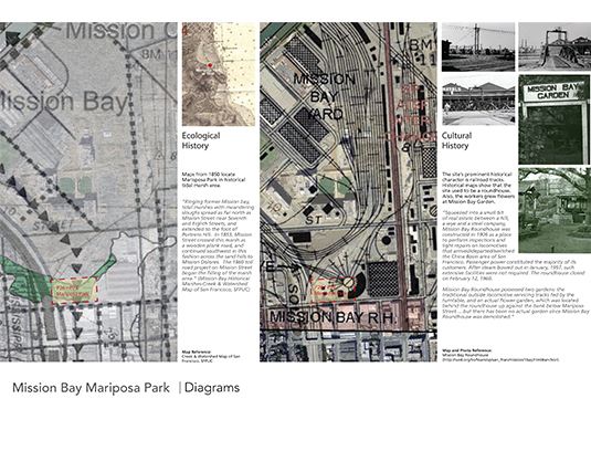 This page from the schematic design final report describes the strong ecological and cultural influences of the park design with the site sitting squarely on both a former railyard and before that, a former tidal marsh.